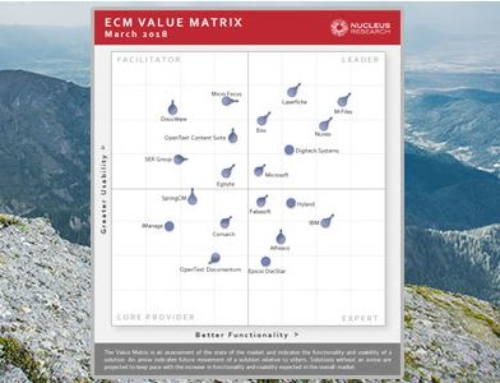 M-Files Increases Leadership Position in the ECM Technology Value Matrix 2018